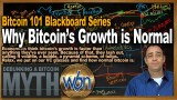 Why Bitcoin's Growth is Normal